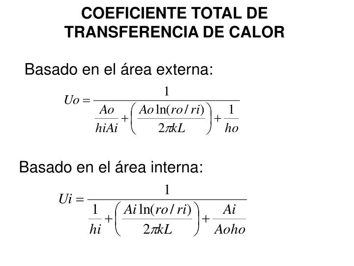 COEFICIENTE TOTAL DE TRANSFERENCIA DE CALOR
