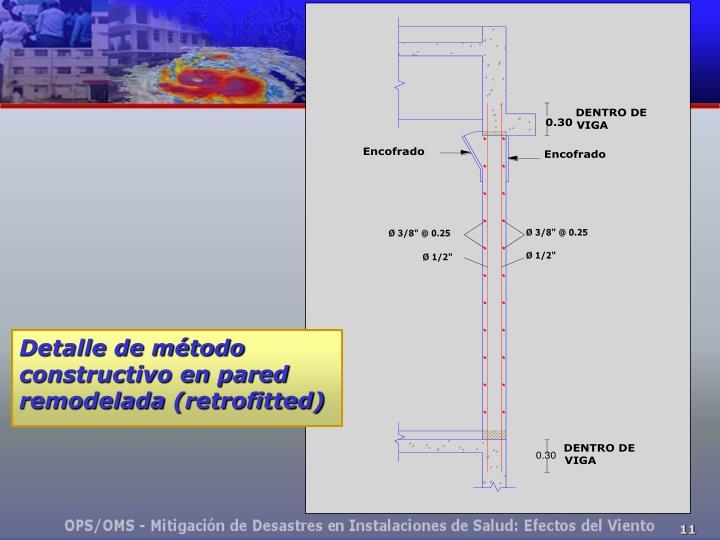 Detalle de método  constructivo en pared remodelada