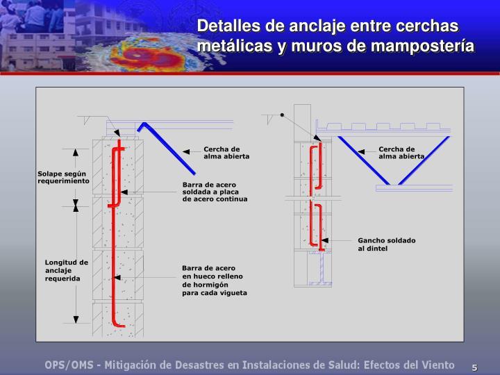 Detalles de anclaje entre cerchas metálicas y muros de mampostería