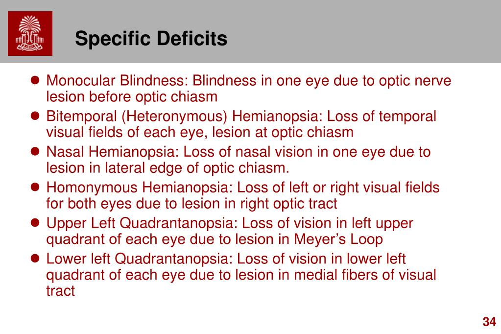 Specific Deficits