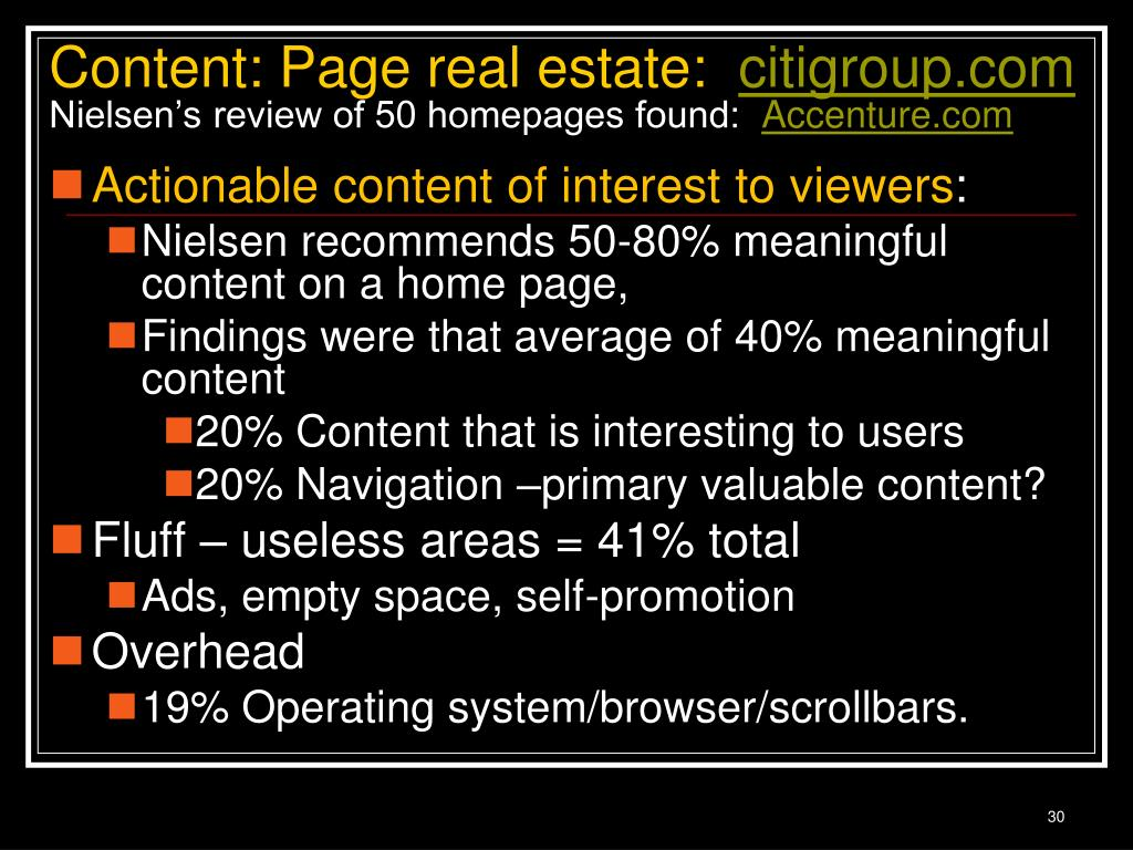 Content: Page real estate: