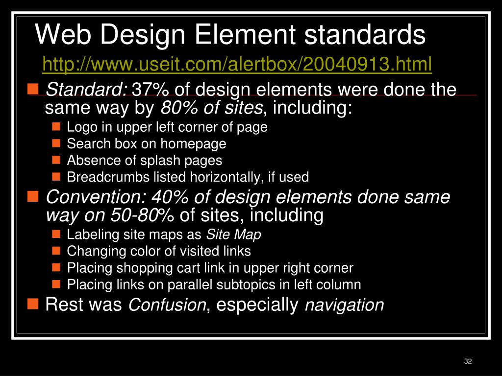 Web Design Element standards
