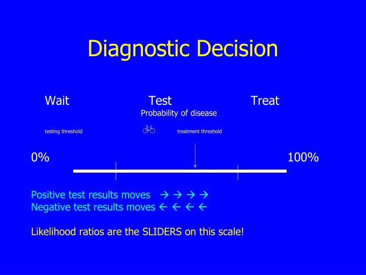 Diagnostic Decision