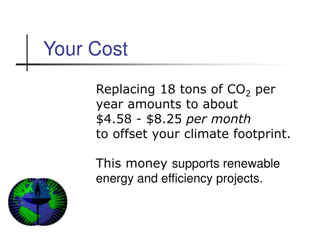 Your Cost
