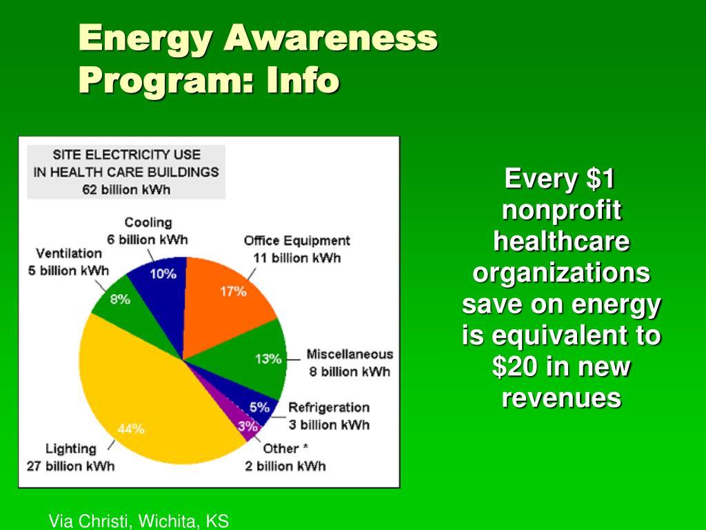 Energy Awareness Program: Info