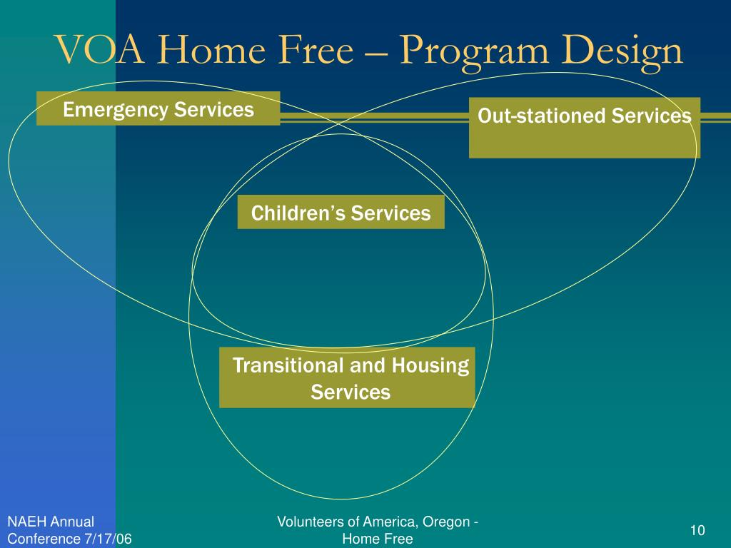 VOA Home Free – Program Design
