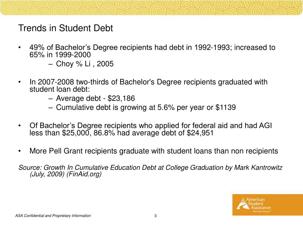 Trends in Student Debt