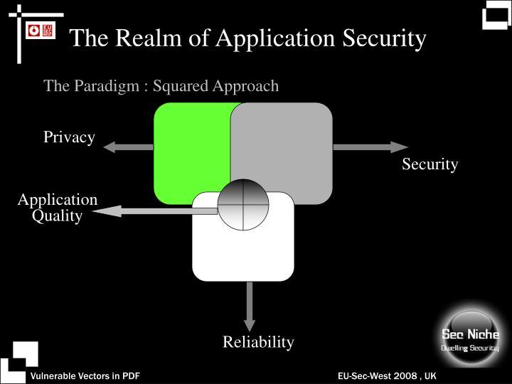 The Realm of Application Security