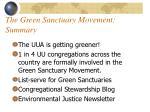 the green sanctuary movement summary