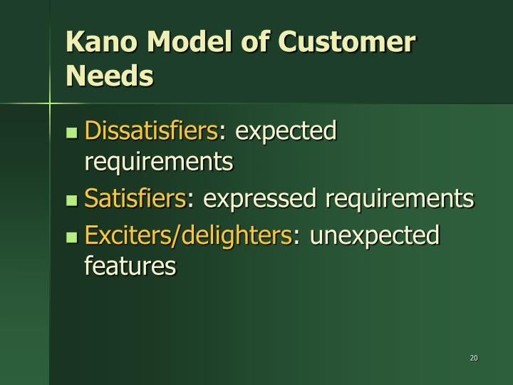 Kano Model of Customer Needs
