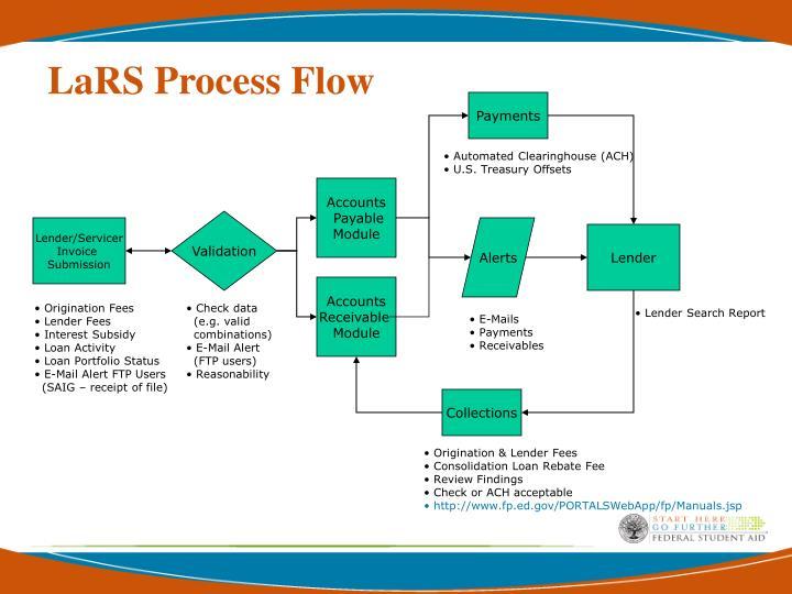 LaRS Process Flow