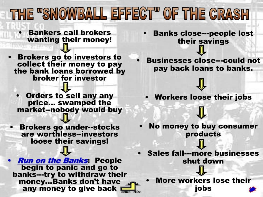 """THE """"SNOWBALL EFFECT"""" OF THE CRASH"""