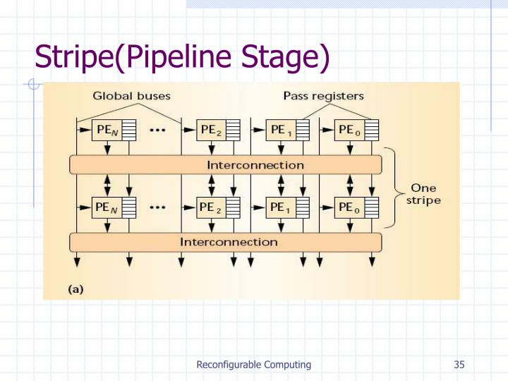 Stripe(Pipeline Stage)