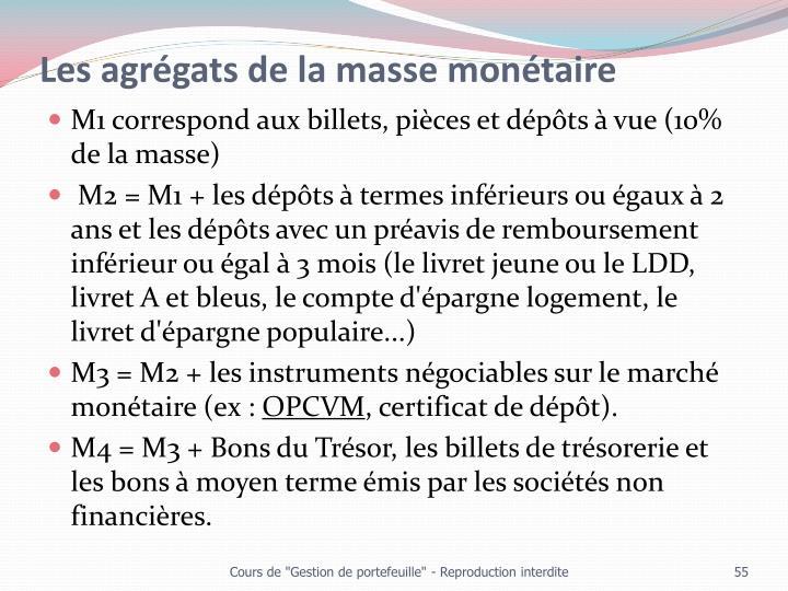 Les agrégats de la masse monétaire