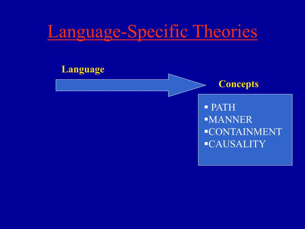 Language-Specific Theories
