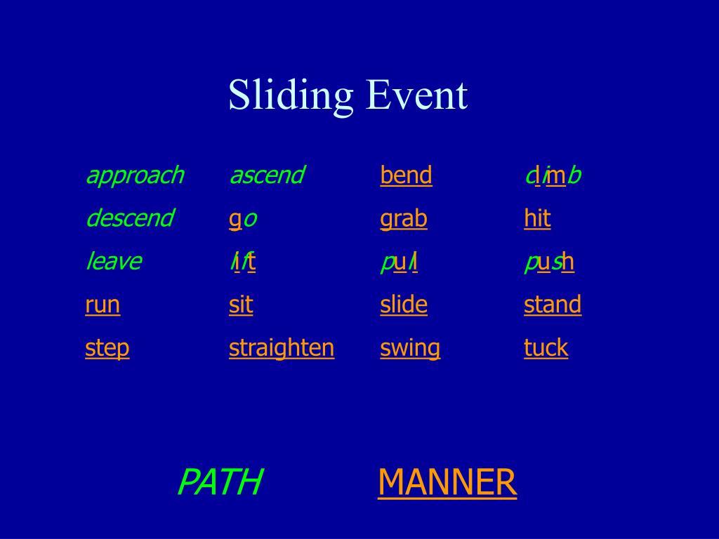 Sliding Event