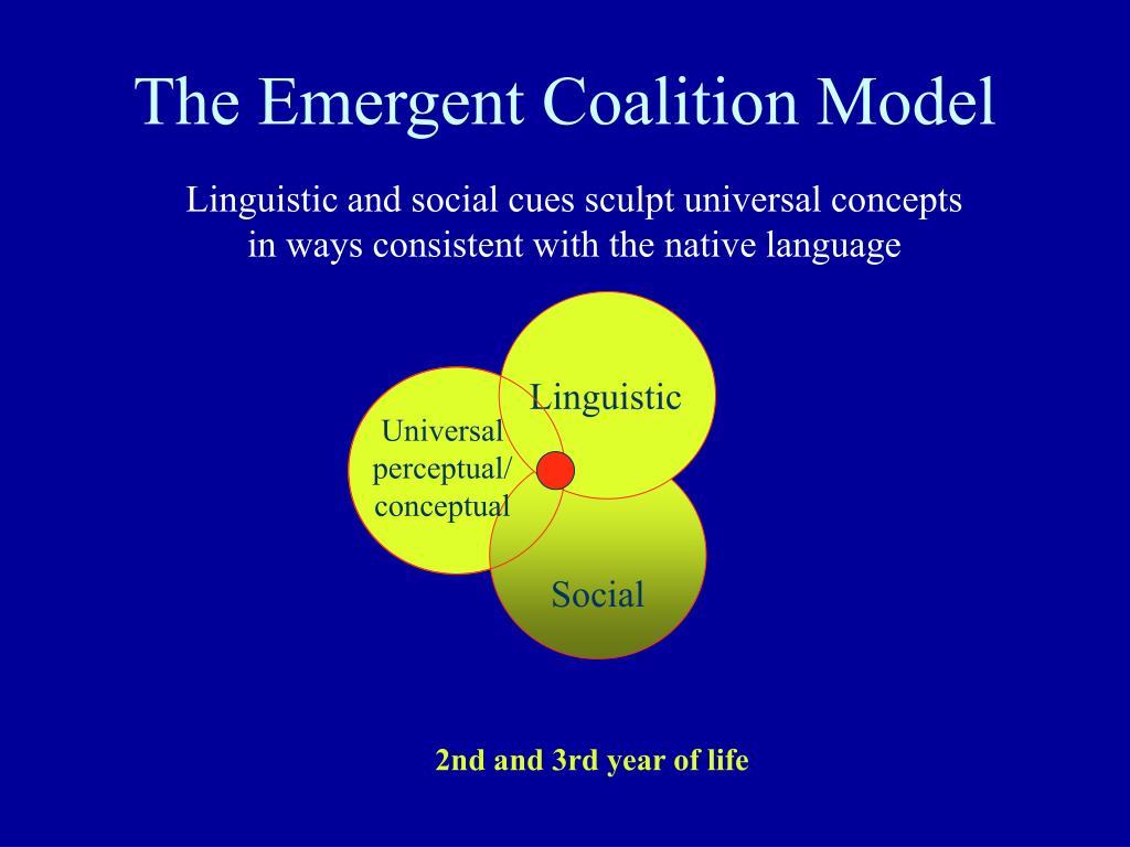 The Emergent Coalition Model