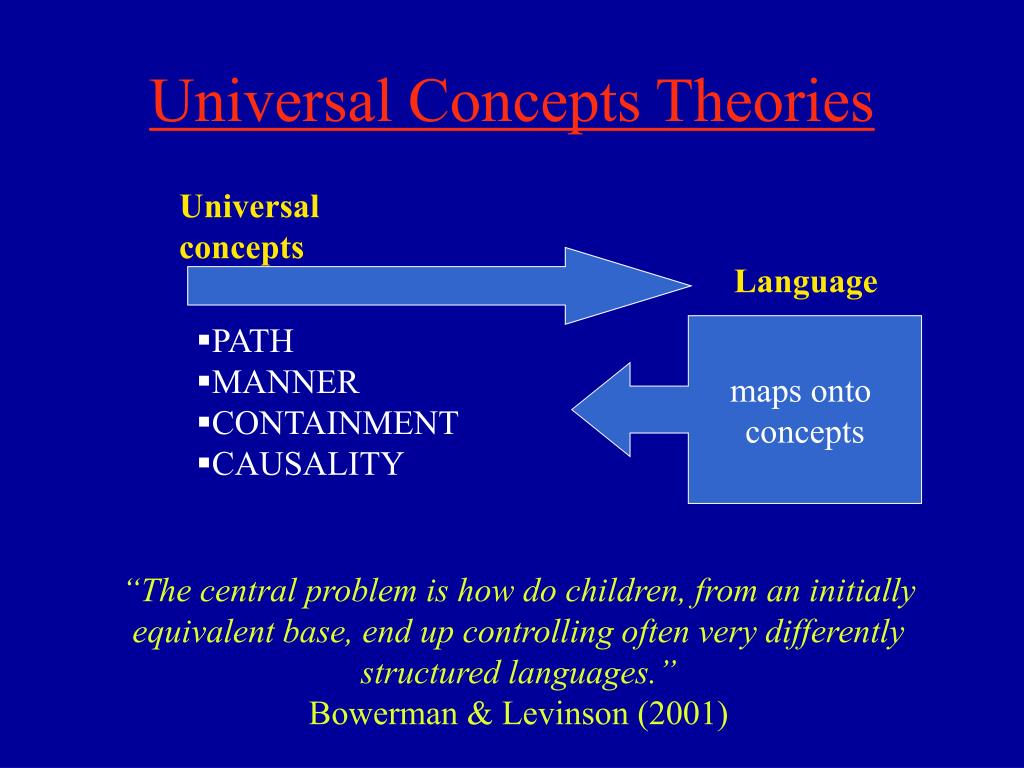 Universal Concepts Theories