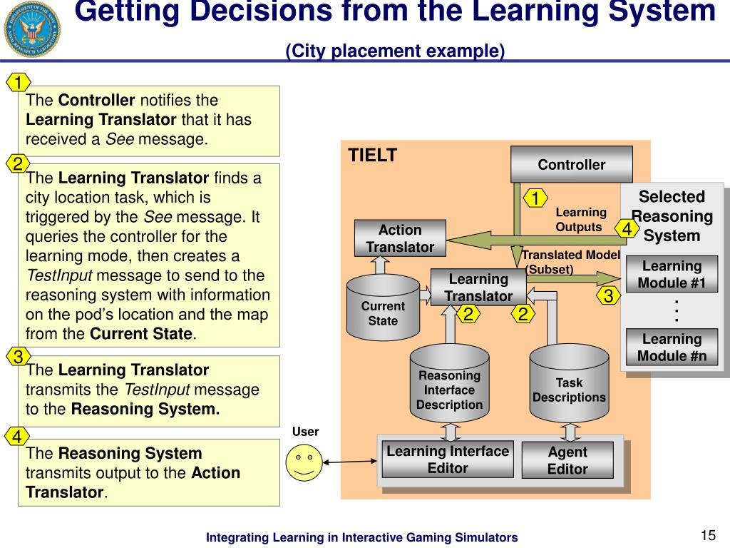 Getting Decisions from the Learning System
