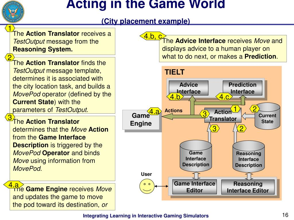 Acting in the Game World