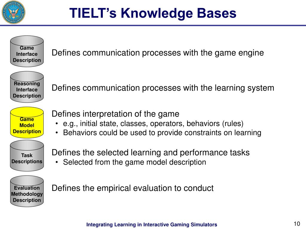 TIELT's Knowledge Bases