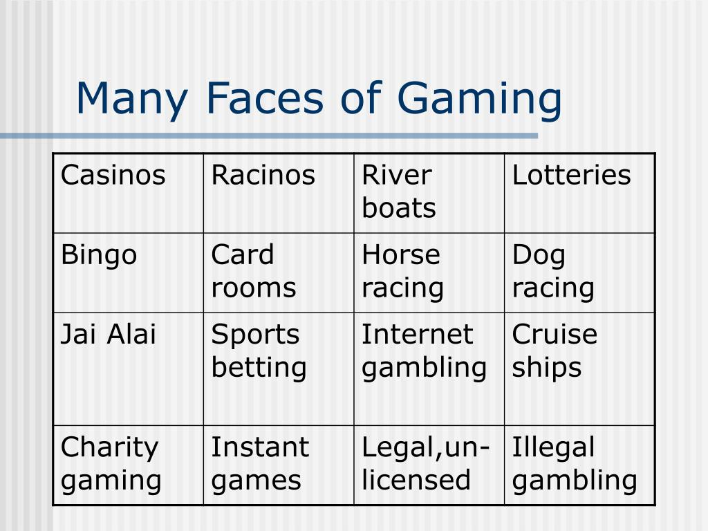 Many Faces of Gaming