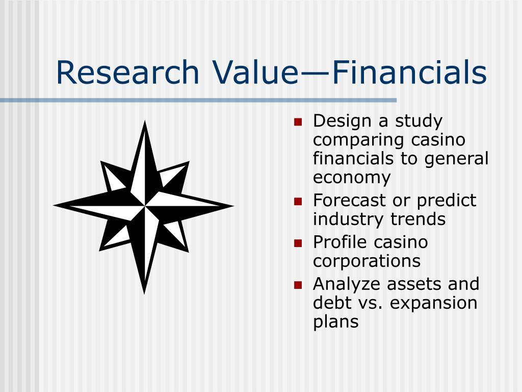 Research Value—Financials