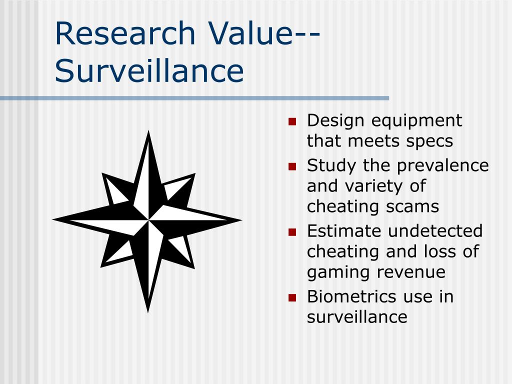 Research Value--Surveillance
