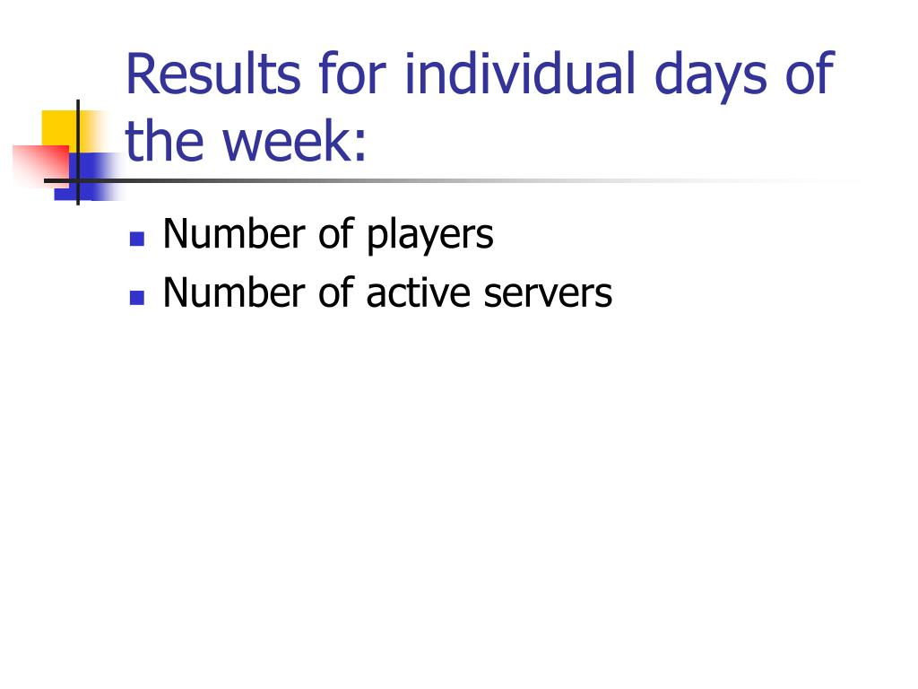 Results for individual days of the week: