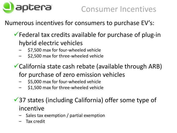 Consumer Incentives