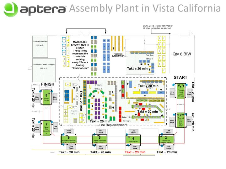 Assembly Plant in Vista California