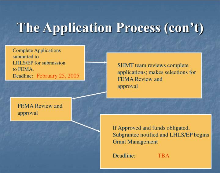 Complete Applications submitted to