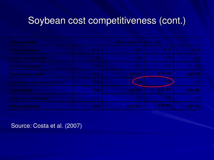 Soybean cost competitiveness (cont.)