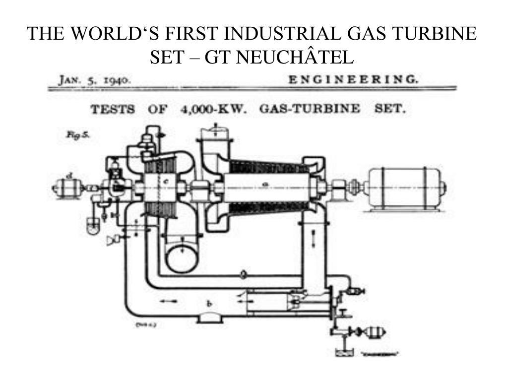 THE WORLD'S FIRST INDUSTRIAL GAS TURBINE SET – GT NEUCHÂTEL
