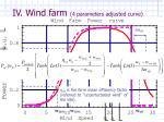 iv wind farm 4 parameters adjusted curve