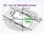 vii loci of allowable power