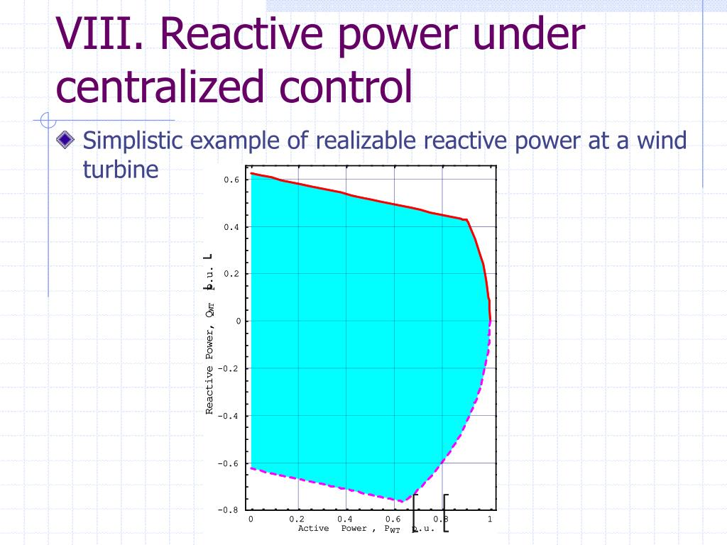 VIII. Reactive power under centralized control