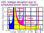 viii voltage deviation due to scheduled power factor spain