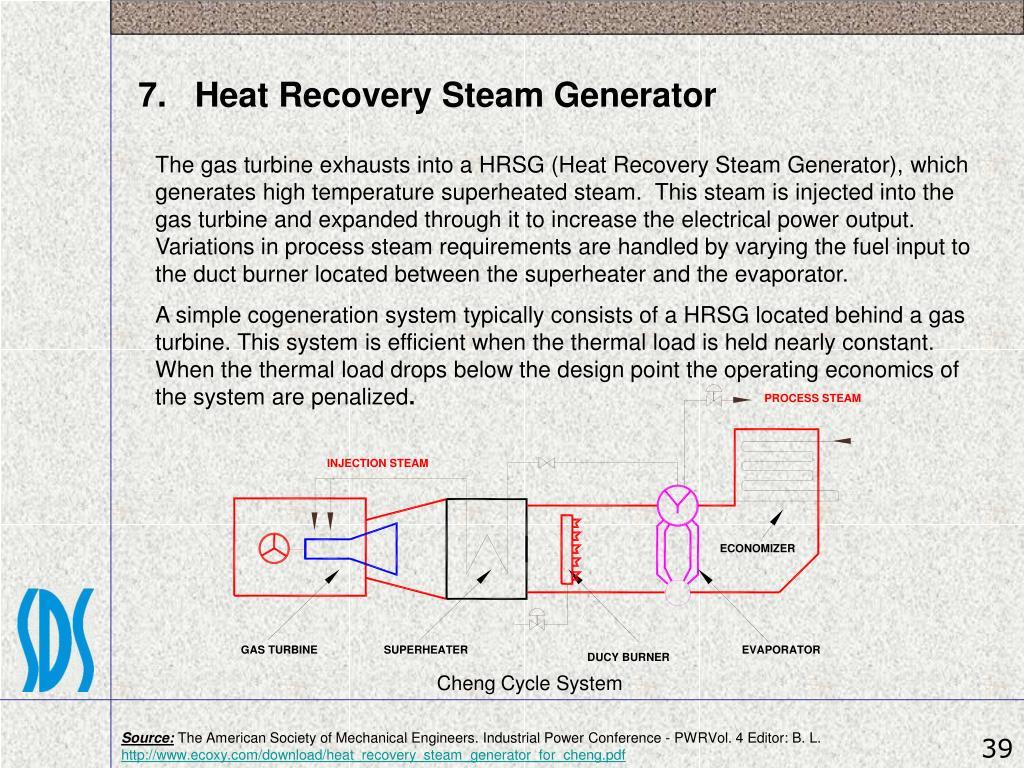 7.   Heat Recovery Steam Generator