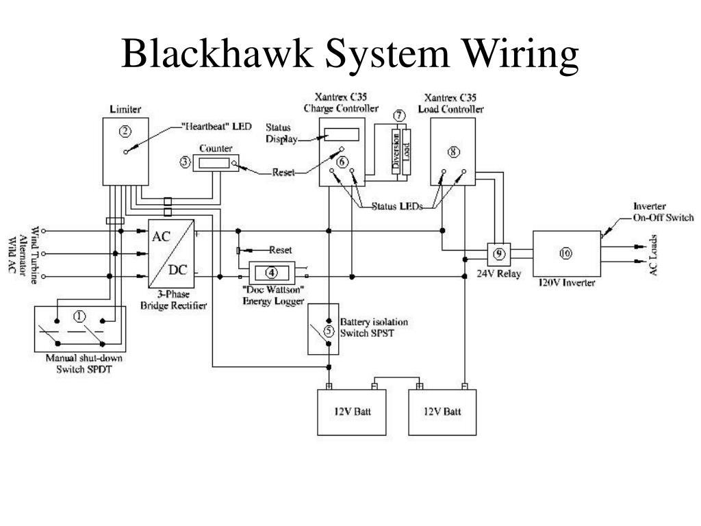 Blackhawk System Wiring