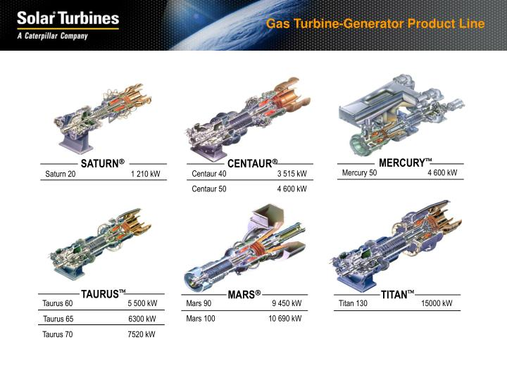 Gas turbine generator product line