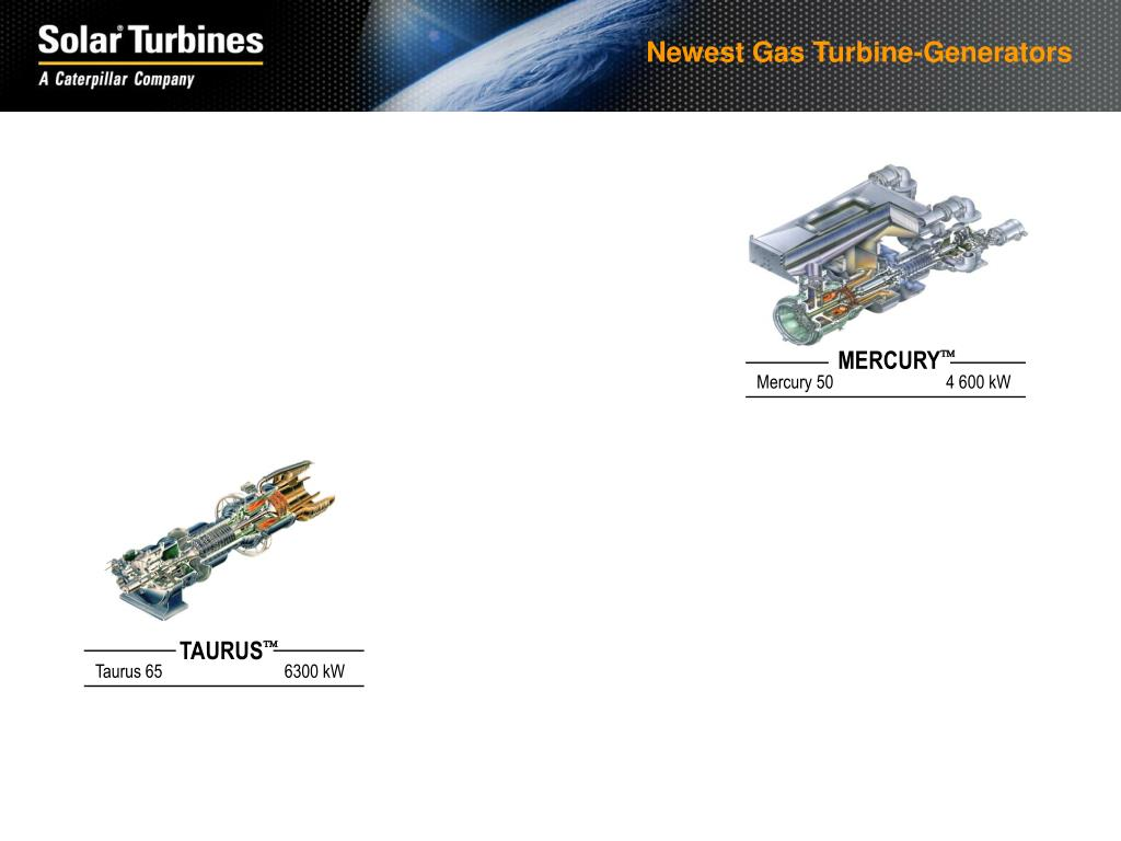 Newest Gas Turbine-Generators