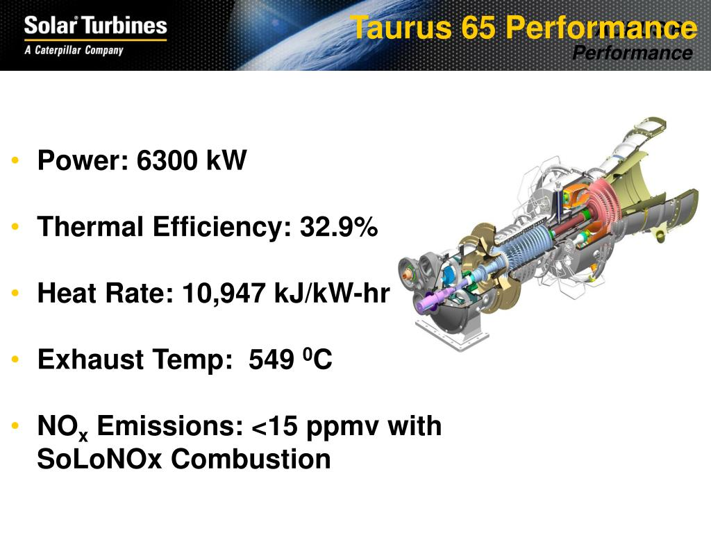 Taurus 65 Performance