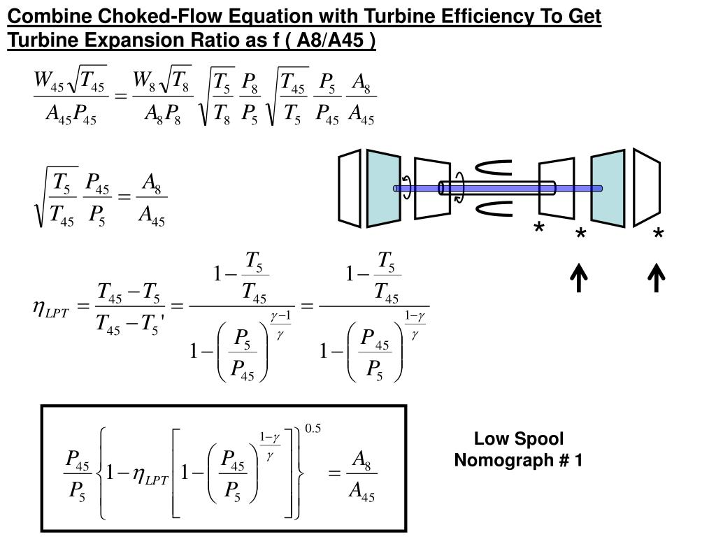 Combine Choked-Flow Equation with Turbine Efficiency To Get Turbine Expansion Ratio as f ( A8/A45 )