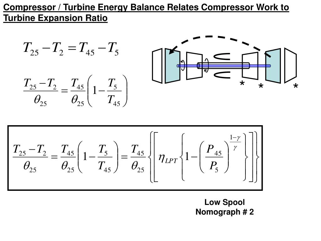 Compressor / Turbine Energy Balance Relates Compressor Work to Turbine Expansion Ratio