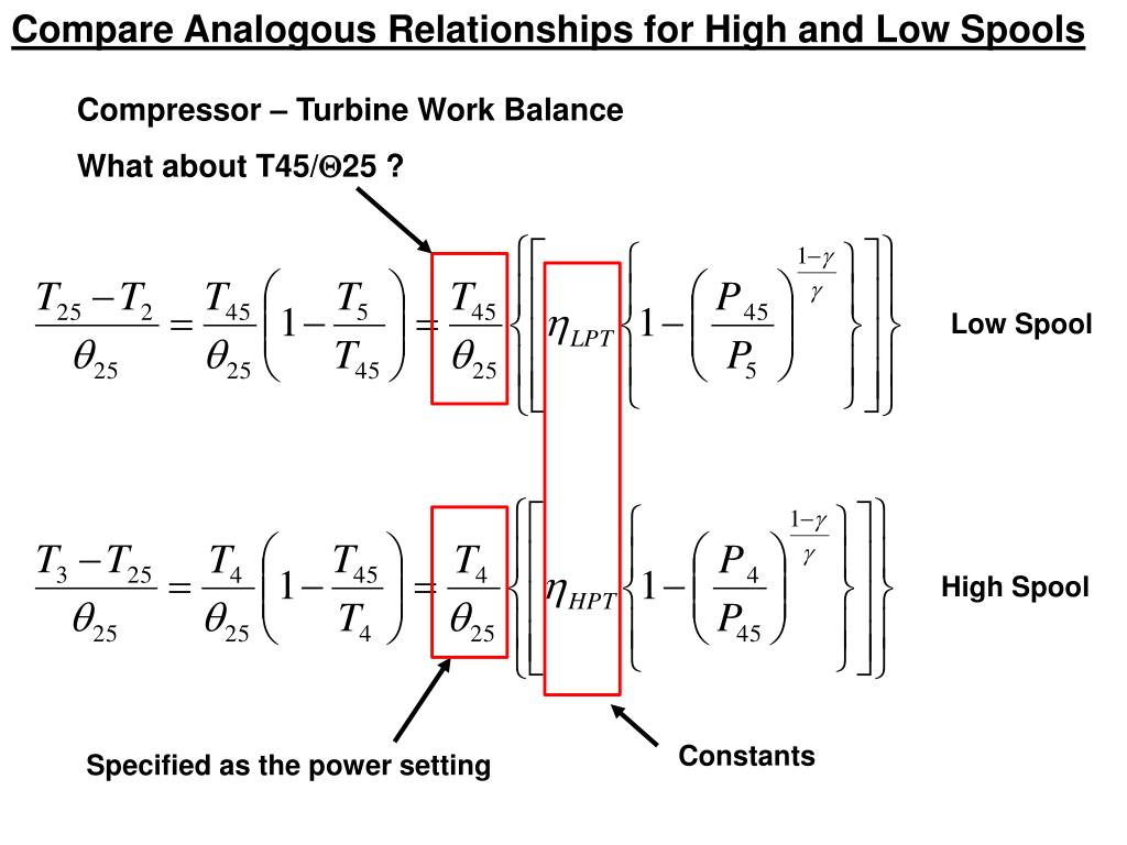 Compare Analogous Relationships for High and Low Spools