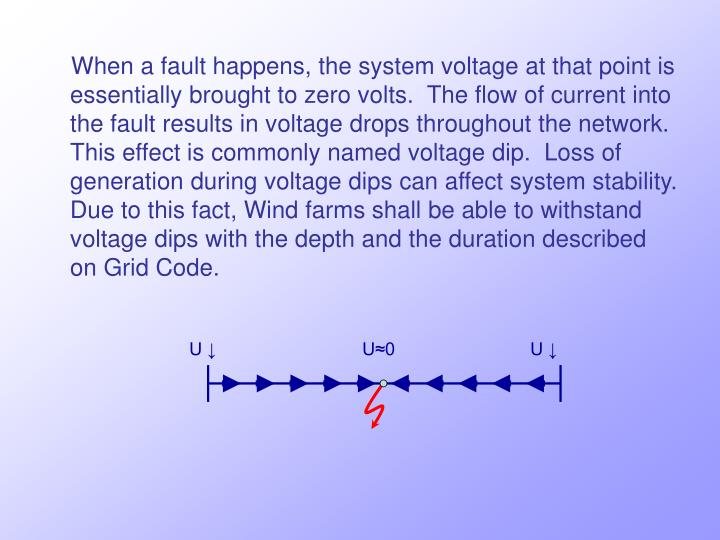 When a fault happens, the system voltage at that point is essentially brought to zero volts.  The fl...