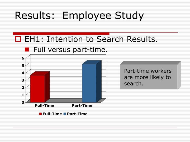 A research model relating the job characteristics and job satisfaction of university food employees