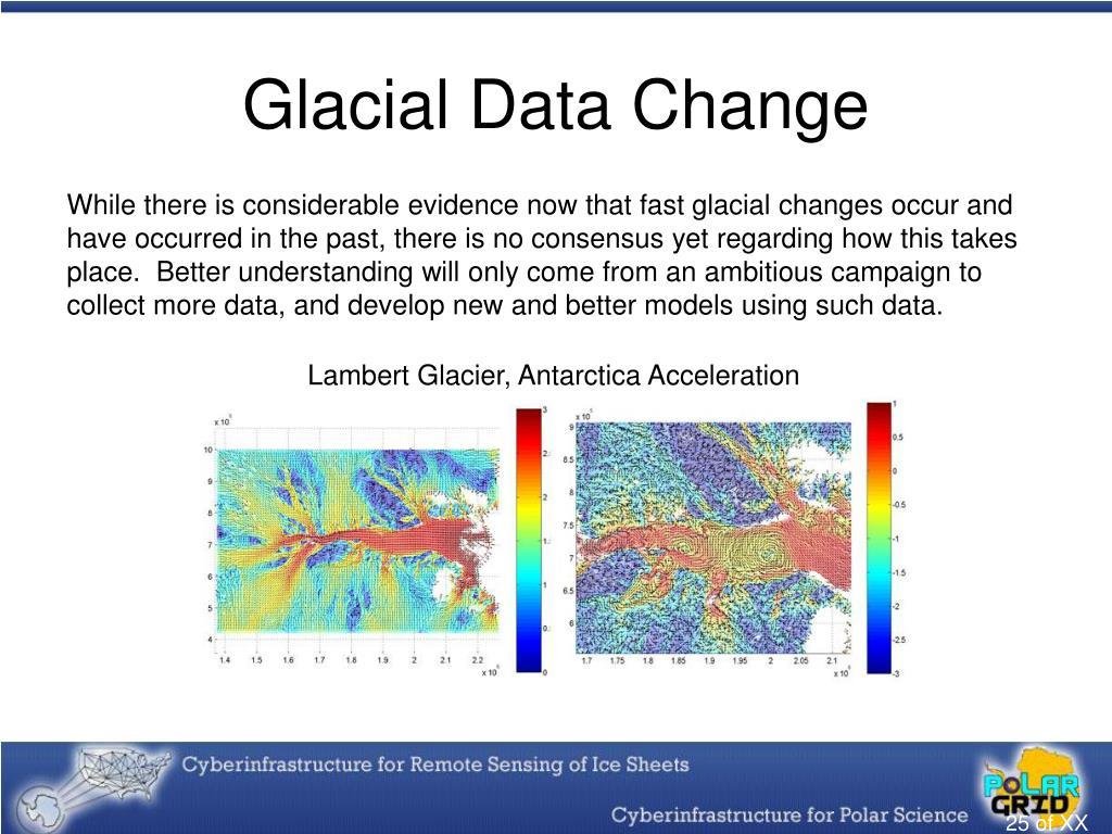 Glacial Data Change