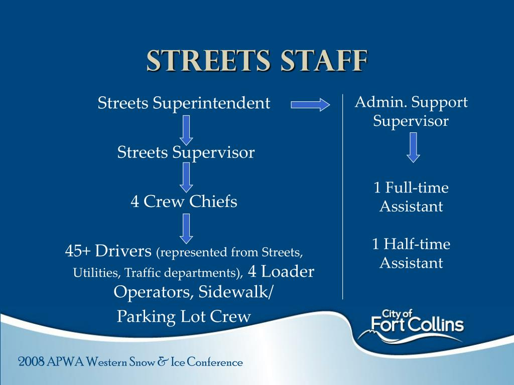 Streets STaff